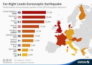 Джерело: European parliament